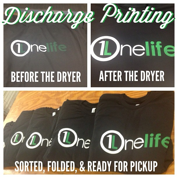 The Process of Discharge Printing
